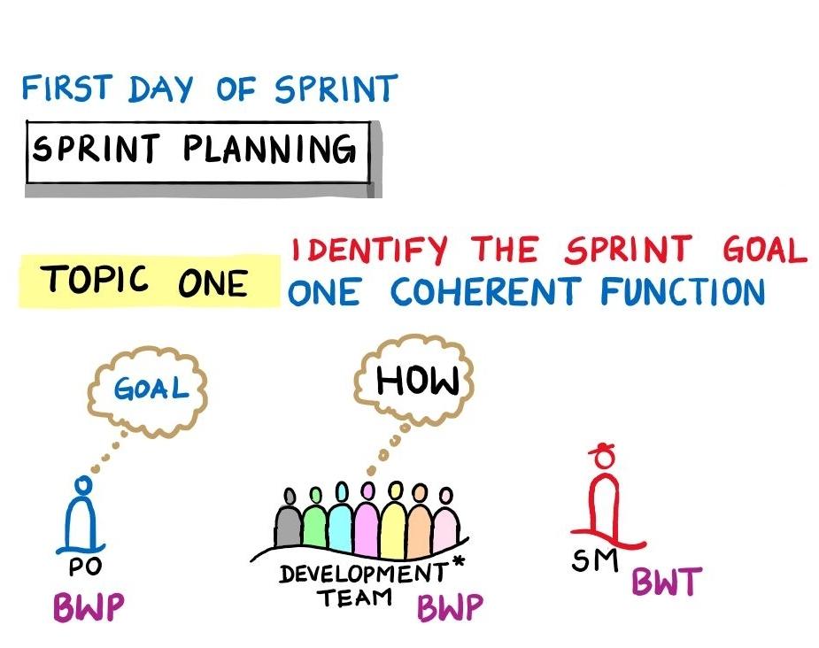 Sprint Goal Cancel sprint