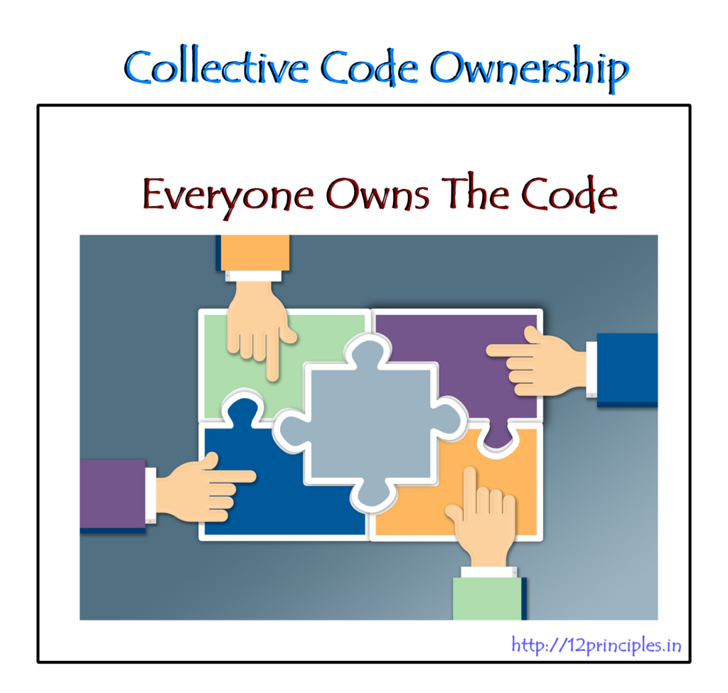 Engineering Practices Collective Code Ownership